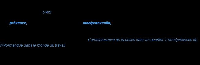 Omnipr sence la d finition for Definition opprobre